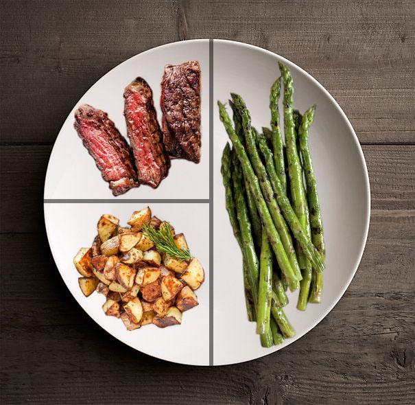 Diabetic Plate (Dinner)