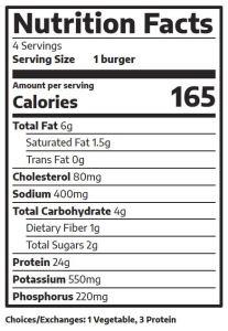 Sensational Chicken Burgers Nutrition Facts