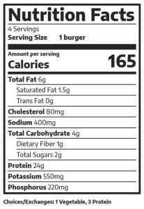 Sensational Chicken Burgers Nutrition Facts