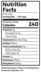 Mexican Chopped Salad Nutrition Facts